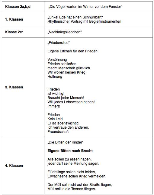 Fantastisch Bildsprache Einer Tabelle Der Mittelschule Galerie ...